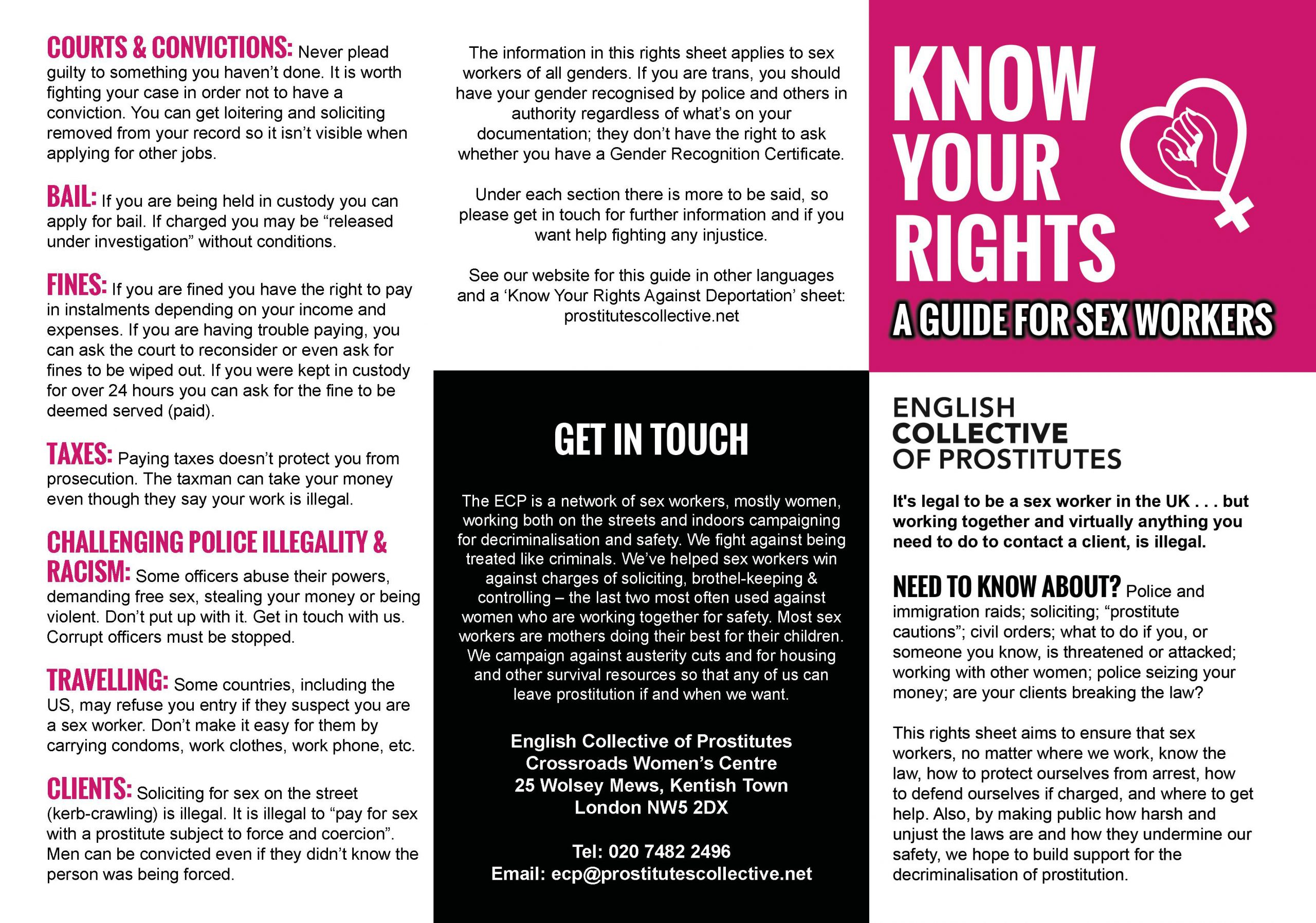 Resources - rights sheet